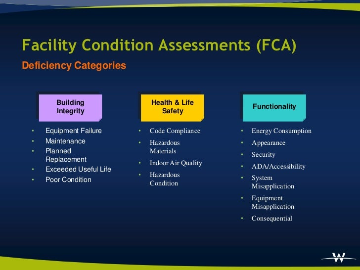 Facility Condition Assessment And Asset Management With Gis