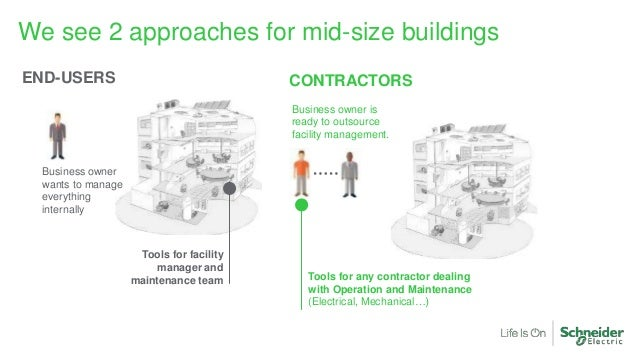 EcoStruxure™ Facility Expert, Building maintenance 2 0 is here