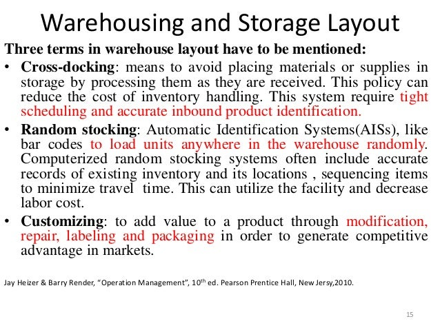 Warehousing and Storage Layout  Three terms in warehouse layout have to be mentioned:  • Cross-docking: means to avoid pla...