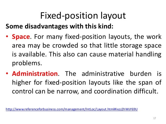 Fixed-position layout  Some disadvantages with this kind:  • Space. For many fixed-position layouts, the work  area may be...