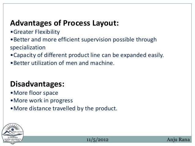 Facility Layout Ppt