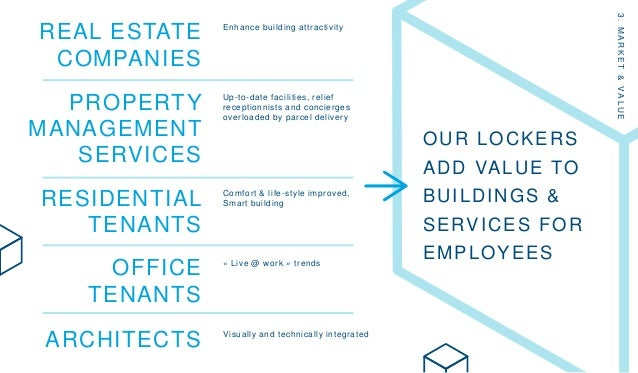 Future Of Residential Property Management Companies