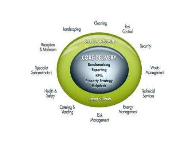 Building a sales business plan