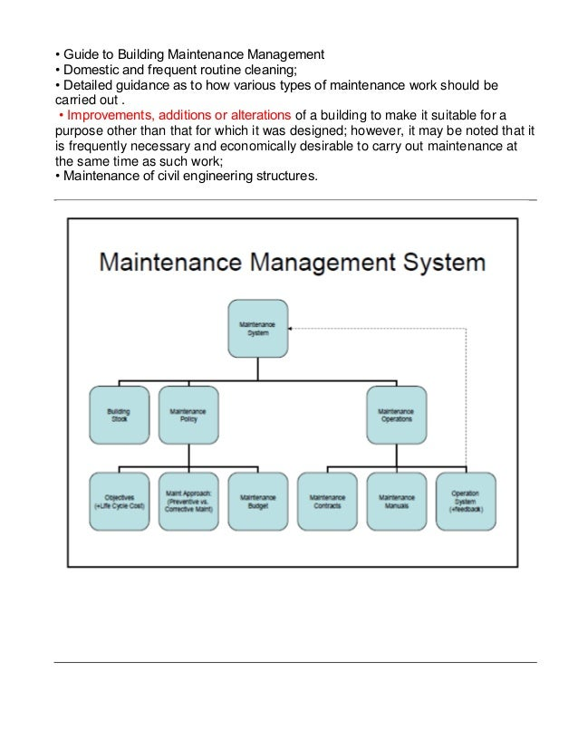 facility management rh slideshare net building maintenance study guide periodic building maintenance guide