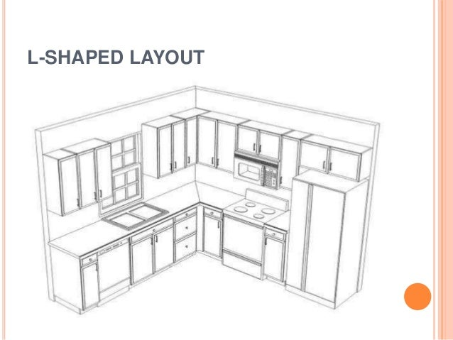 U SHAPED KITCHEN LAYOUT ...