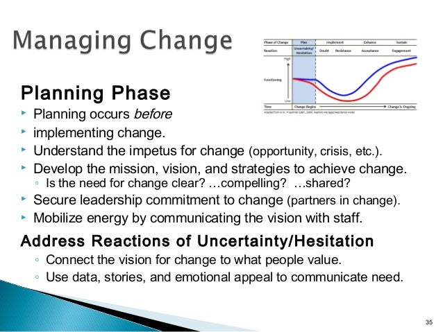 facing change in management Top change management issues: 6 - 10 continuing with out top ten change management issues, here are items six through ten that you may have to deal with: 6 no training if an expected change will require new training and none is offered, you can bet on resistance and lots of it.