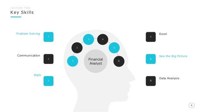 financial analyst duties