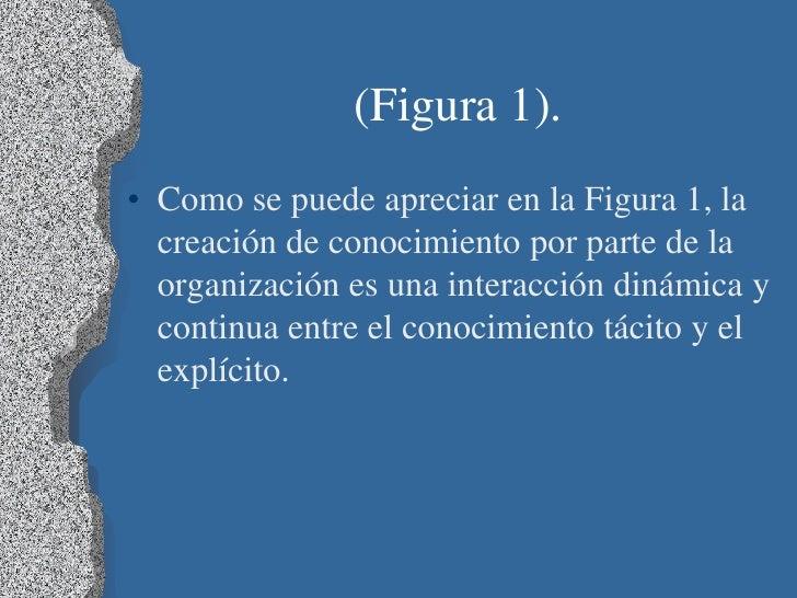 (Figura 1).• Como se puede apreciar en la Figura 1, la  creación de conocimiento por parte de la  organización es una inte...