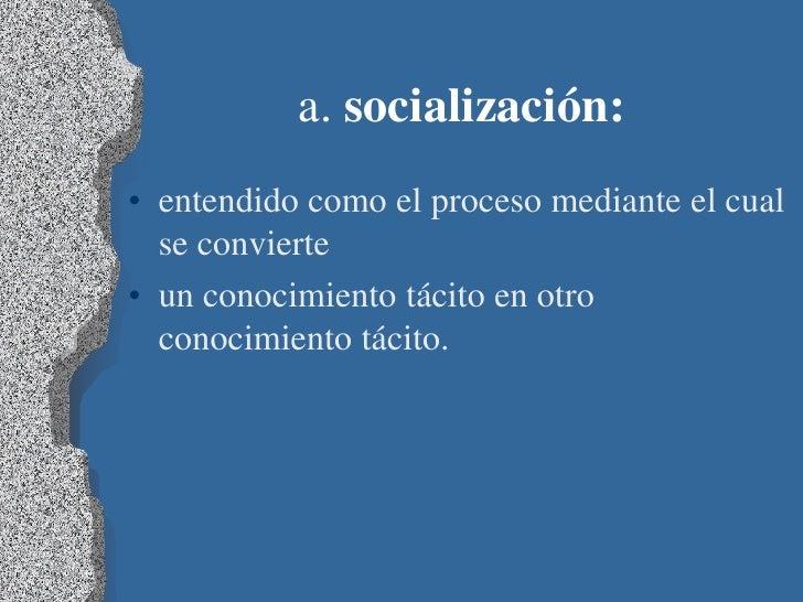a. socialización:• entendido como el proceso mediante el cual  se convierte• un conocimiento tácito en otro  conocimiento ...