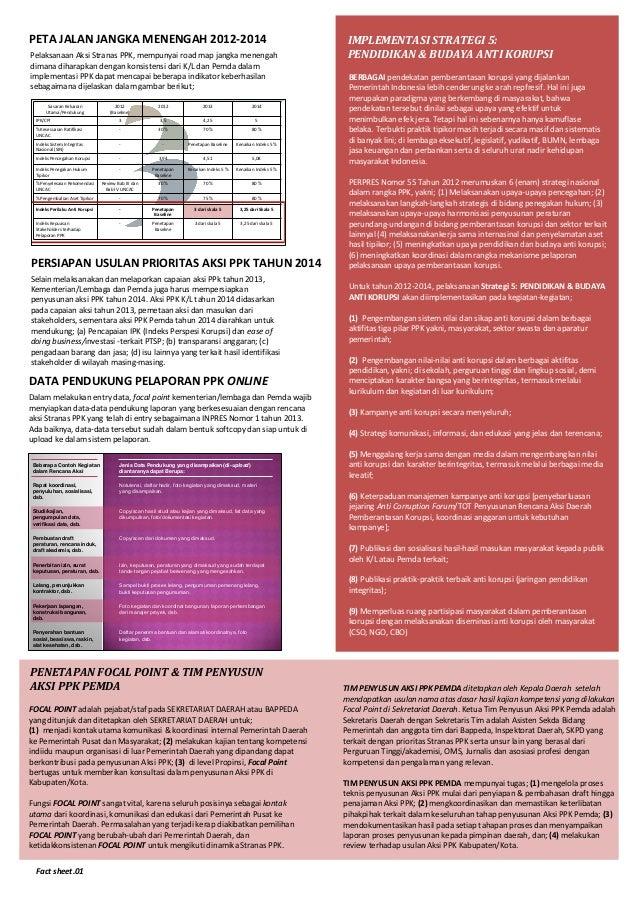 Fact sheet.01 PERSIAPAN USULAN PRIORITAS AKSI PPK TAHUN 2014  Selain melaksanakan dan melaporka...