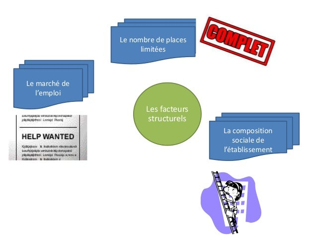 Facteurs orientation Slide 3