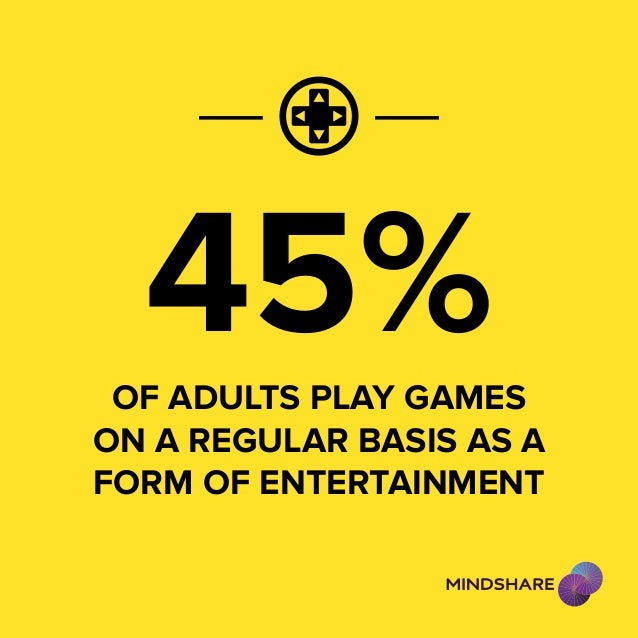 45%  of adults play games  on a regular basis as a  form of entertainment