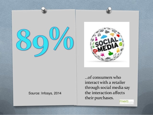 Source: Infosys, 2014  …of consumers who interact with a retailer through social media say the interaction affects their p...