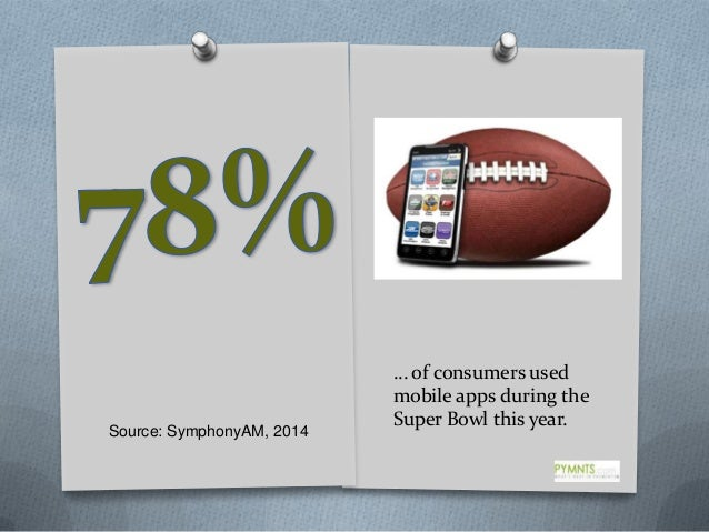 Source: SymphonyAM, 2014  … of consumers used mobile apps during the Super Bowl this year.
