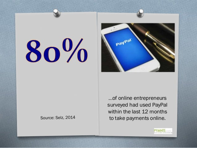…of online entrepreneurs surveyed had used PayPal within the last 12 months to take payments online.