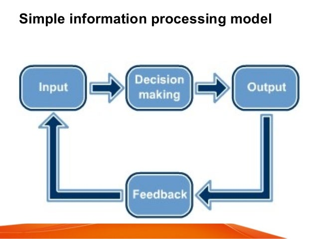 appropriate information processing tools for operational This methodology is captured in the life cycle product support strategy process model and is supported by this product support strategy development tool the model encompasses the major activities required to implement, manage, evaluate, and refine product support over the life cycle.
