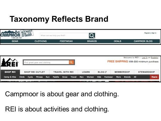 Taxonomy Reflects Brand