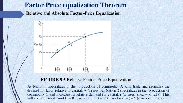 heckscher ohlin theory Abstract heckscher-ohlin trade theory (h-o theory) is re-examined for the  nature of china's foreign trade, ie the relative capital intensity (capital-labor ratio ) of.