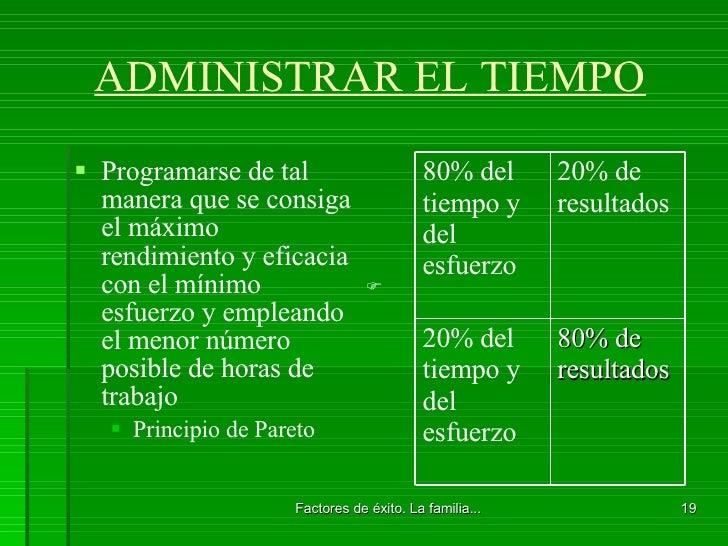ADMINISTRAR EL TIEMPO <ul><li>Programarse de tal manera que se consiga el máximo rendimiento y eficacia con el mínimo esfu...