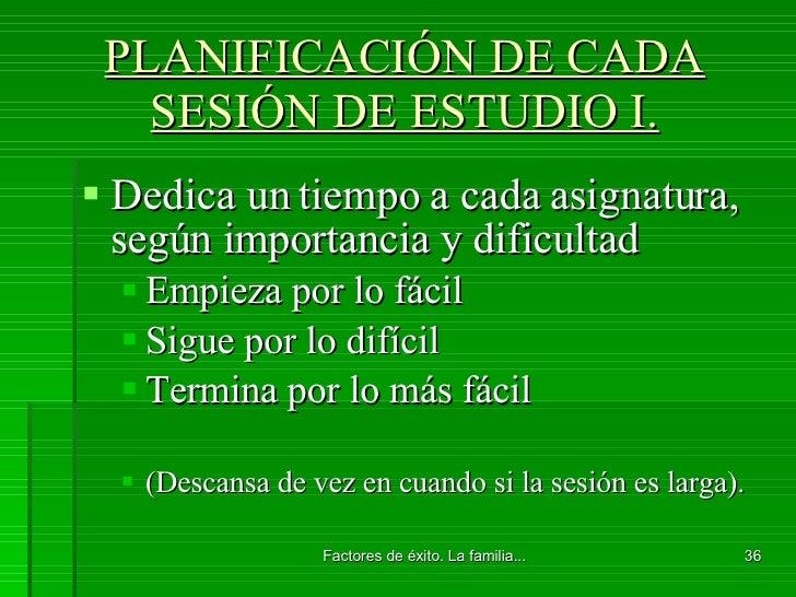 PLANIFICACIÓN DE CADA SESIÓN DE ESTUDIO I. <ul><li>Dedica un tiempo a cada asignatura, según importancia y dificultad </li...