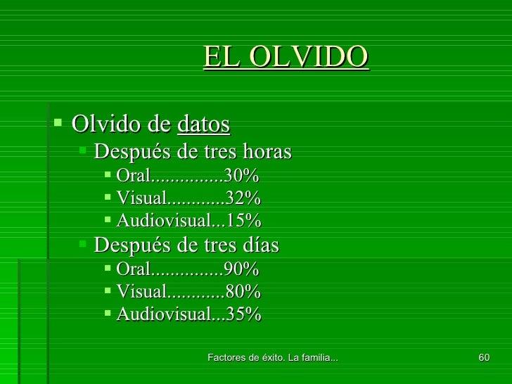 EL OLVIDO <ul><li>Olvido de  datos </li></ul><ul><ul><li>Después de tres horas </li></ul></ul><ul><ul><ul><li>Oral...........