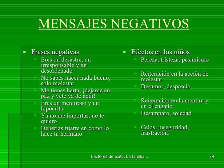 MENSAJES NEGATIVOS <ul><li>Frases negativas </li></ul><ul><ul><li>Eres un desastre, un irresponsable y un desordenado </li...