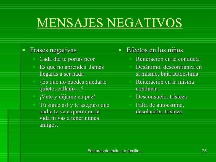 MENSAJES NEGATIVOS <ul><li>Frases negativas </li></ul><ul><ul><li>Cada día te portas peor </li></ul></ul><ul><ul><li>Es qu...