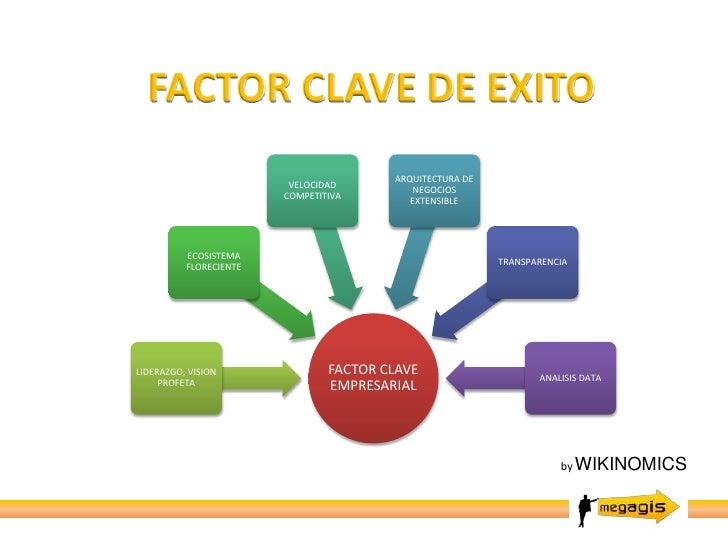 FACTOR CLAVE DE EXITO<br />WIKINOMICS<br />by<br />