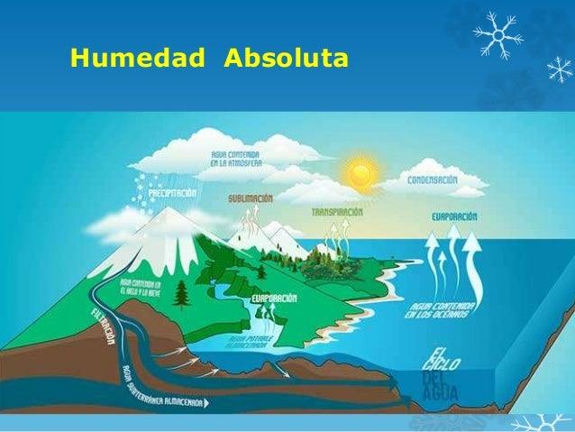 Factores clim ticos - Aparato para la humedad ...
