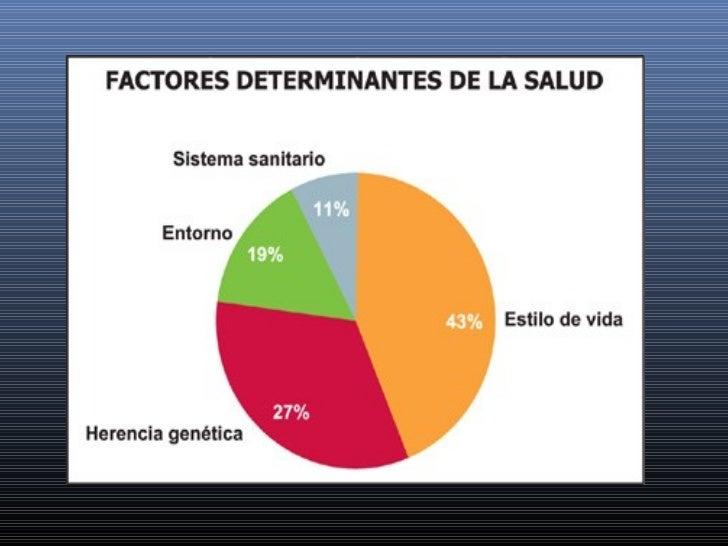 Factores condicionantes y determinantes de la salud