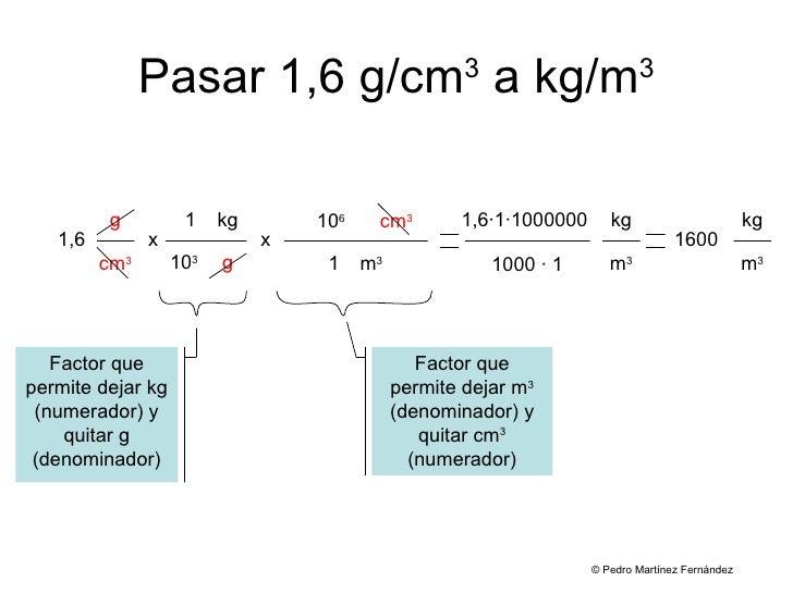 Factores conversi n - Convertir kg en m3 ...