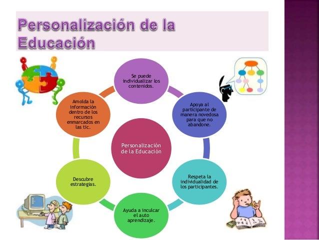 La educación virtual, basa su accionar en una plataforma debidamente estructurada que permita cumplir con objetivos y meta...