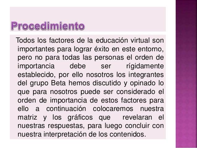 Factores / Participan- tes 1 Plataforma Educativa virtual 2 Cantidad de Informació n 3 Actualidad Tecnológi- ca 4 Frecuenc...