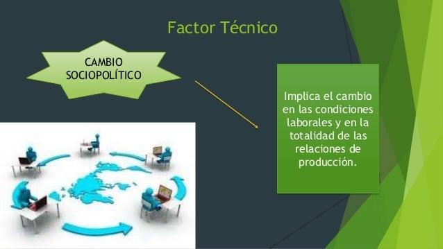 Factor Técnico CAMBIO SOCIOPOLÍTICO Implica el cambio en las condiciones laborales y en la totalidad de las relaciones de ...