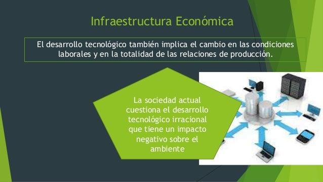Infraestructura Económica El desarrollo tecnológico también implica el cambio en las condiciones laborales y en la totalid...