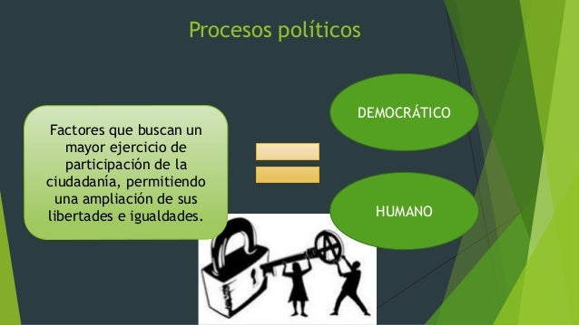 Procesos políticos Factores que buscan un mayor ejercicio de participación de la ciudadanía, permitiendo una ampliación de...