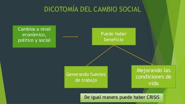 Factores del cambio social Slide 2