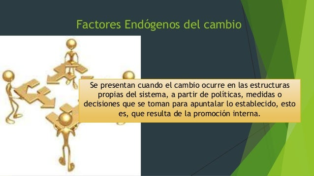 Factores Endógenos del cambio Se presentan cuando el cambio ocurre en las estructuras propias del sistema, a partir de pol...