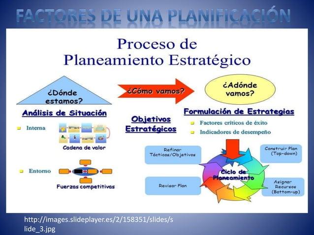 http://images.slideplayer.es/2/158351/slides/s lide_3.jpg