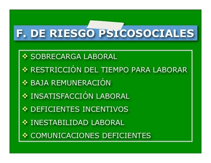F. DE RIESGO PSICOSOCIALES SOBRECARGA LABORAL RESTRICCIÓN DEL TIEMPO PARA LABORAR BAJA REMUNERACIÓN INSATISFACCIÓN LAB...