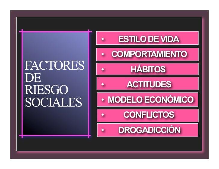 •   ESTILO DE VIDA           • COMPORTAMIENTOFACTORES   •     HÁBITOSDE         •    ACTITUDESRIESGOSOCIALES   • MODELO EC...