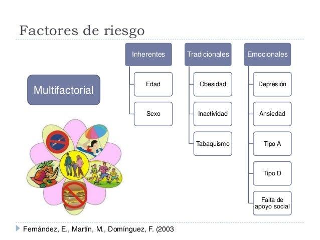 e0cdd2755 Factores de riesgo psicológicos en enfermedad CV