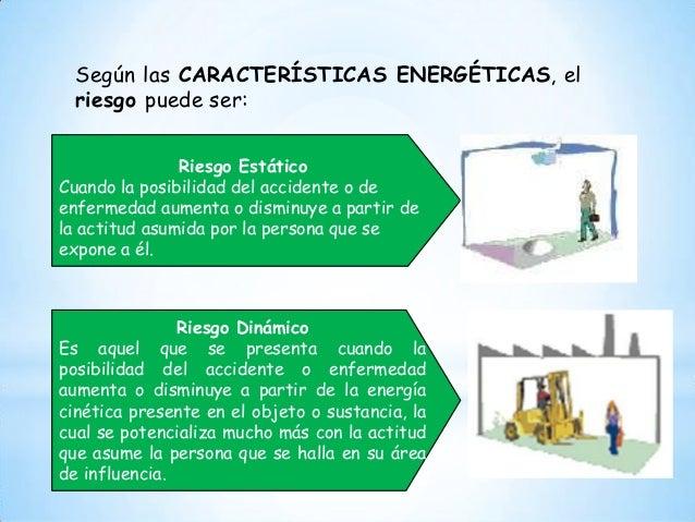 Factores de riesgo fisico Slide 3