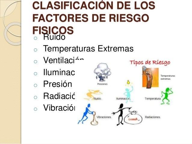 CLASIFICACIÓN DE LOS FACTORES DE RIESGO FISICOS o Ruido o Temperaturas Extremas o Ventilación o Iluminación o Presión o Ra...