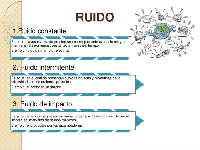 RUIDO 1.Ruido constante Es aquel cuyos niveles de presión sonora no presenta oscilaciones y se mantiene relativamente cons...