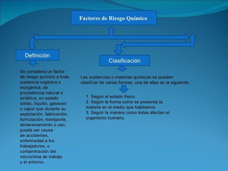 Factores de Riesgo Químico  Definición Clasificación Se considera un factor de riesgo químico a toda sustancia orgánica o ...