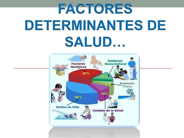 Factores determinantes de salud