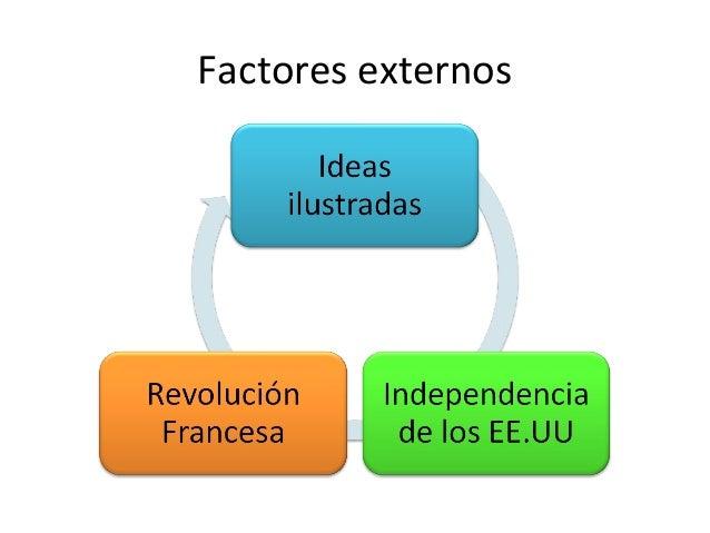 Factores internos y externos independencia for Interno s