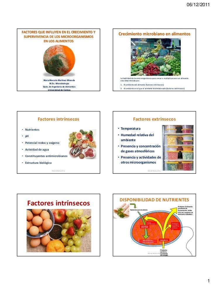 06/12/2011FACTORES QUE INFLUYEN EN EL CRECIMIENTO Y                                                  Crecimiento microbian...
