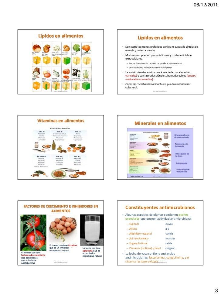 Factores que influyen en el crecimiento microbiano en - Alimentos para el crecimiento ...
